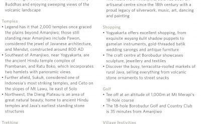 Indonesia - Amanjiwo, Java - Fact Sheet _Original_12398-6